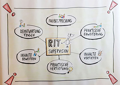 RIT-Supervision
